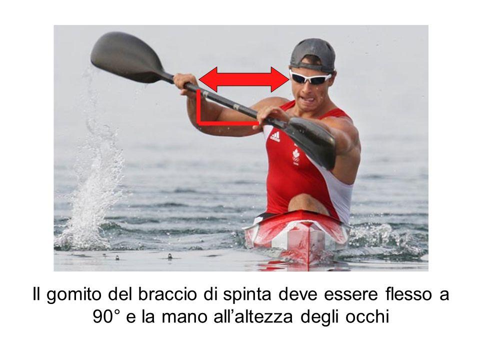 Il gomito del braccio di spinta deve essere flesso a 90° e la mano all'altezza degli occhi