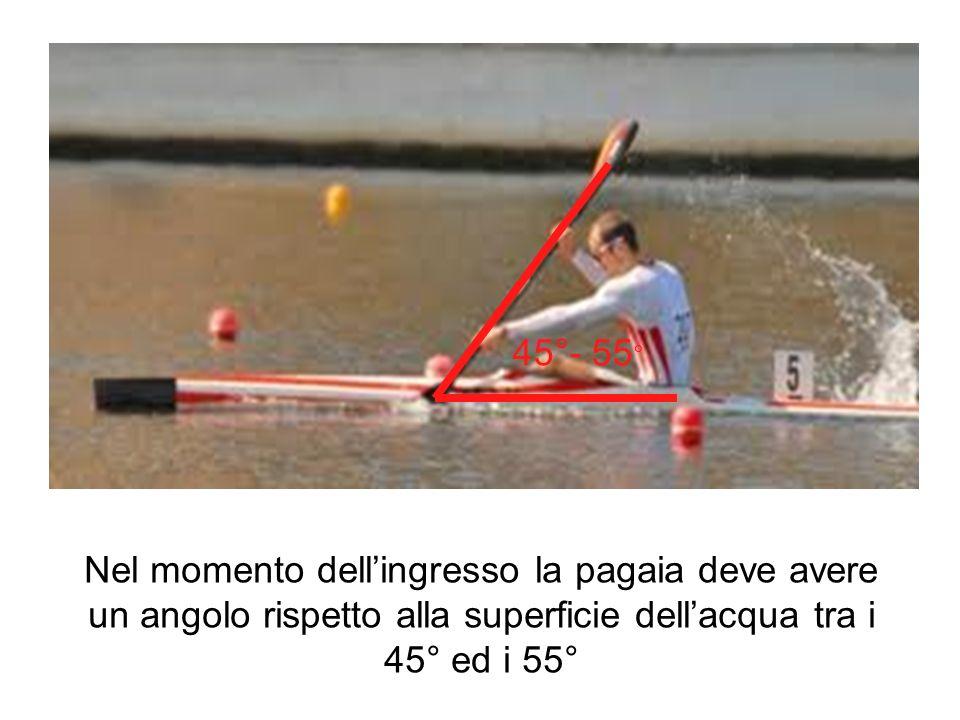 45°- 55° Nel momento dell'ingresso la pagaia deve avere un angolo rispetto alla superficie dell'acqua tra i 45° ed i 55°