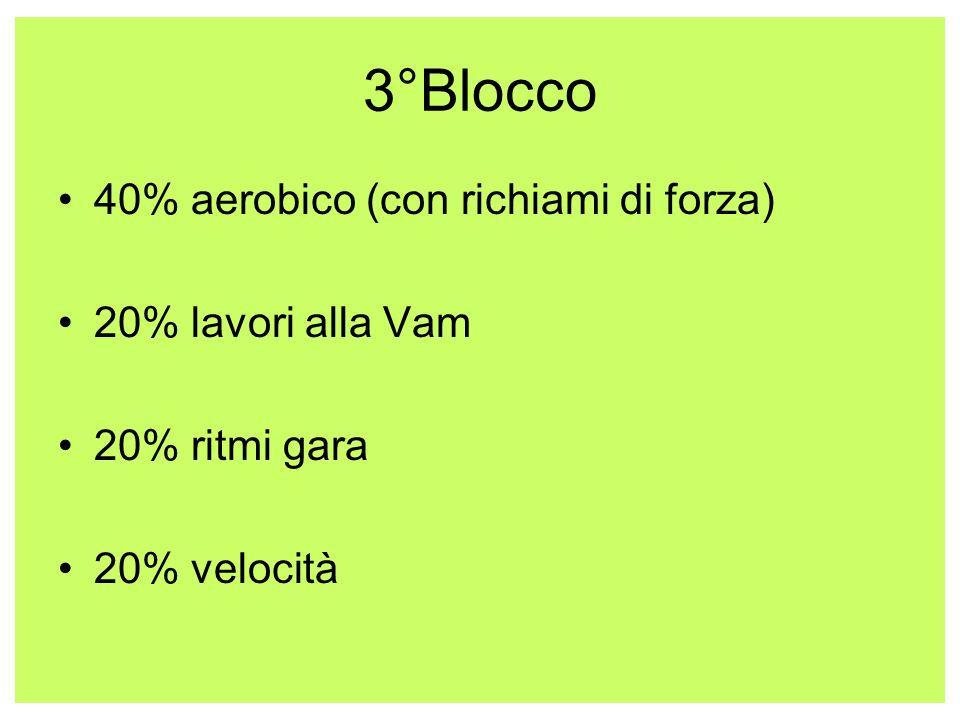 3°Blocco 40% aerobico (con richiami di forza) 20% lavori alla Vam