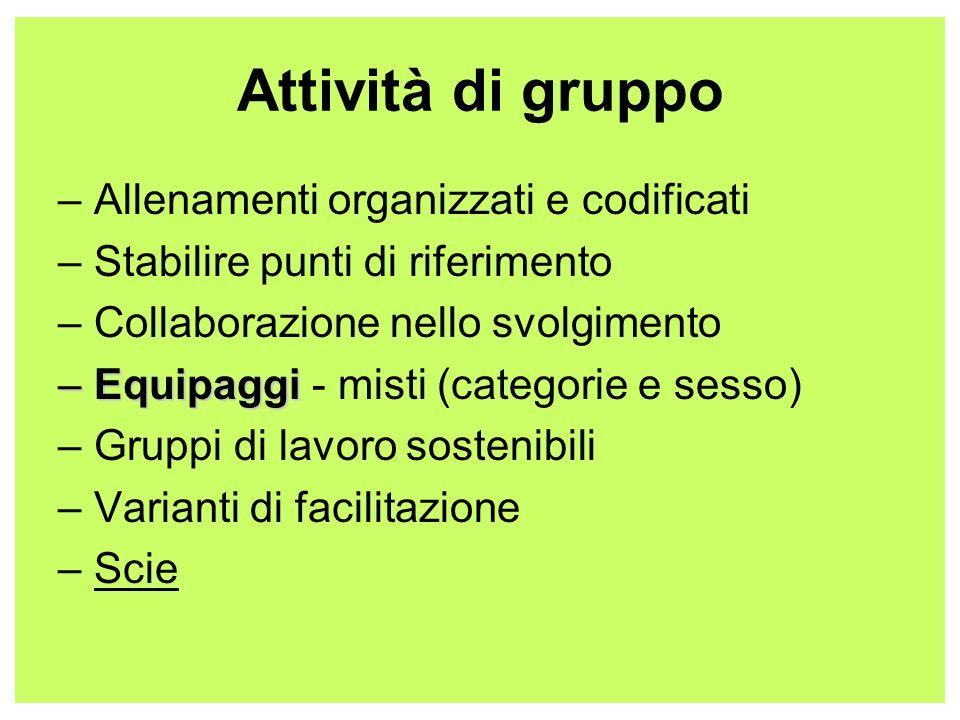 Attività di gruppo Allenamenti organizzati e codificati