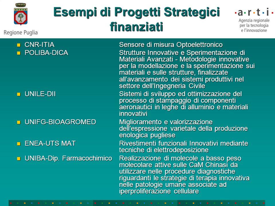 Esempi di Progetti Strategici finanziati