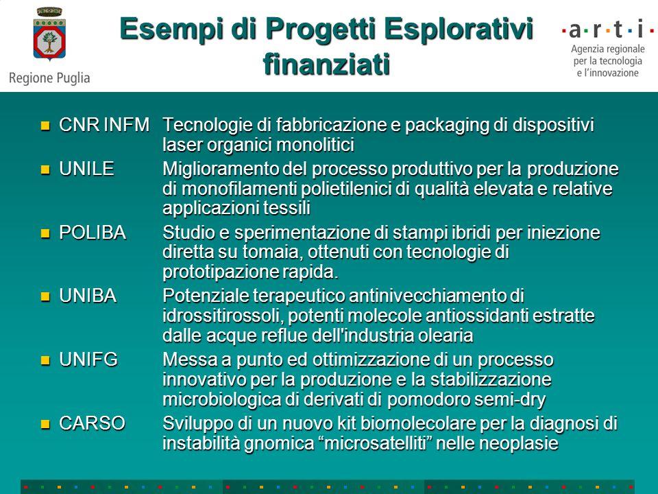Esempi di Progetti Esplorativi finanziati
