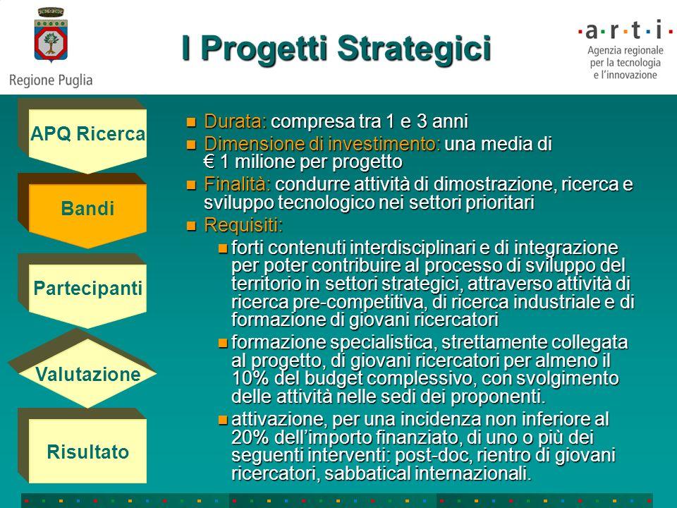 I Progetti Strategici Durata: compresa tra 1 e 3 anni APQ Ricerca