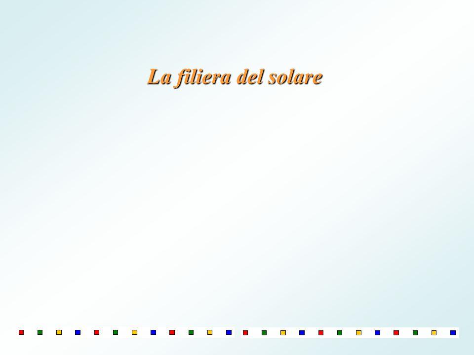 La filiera del solare