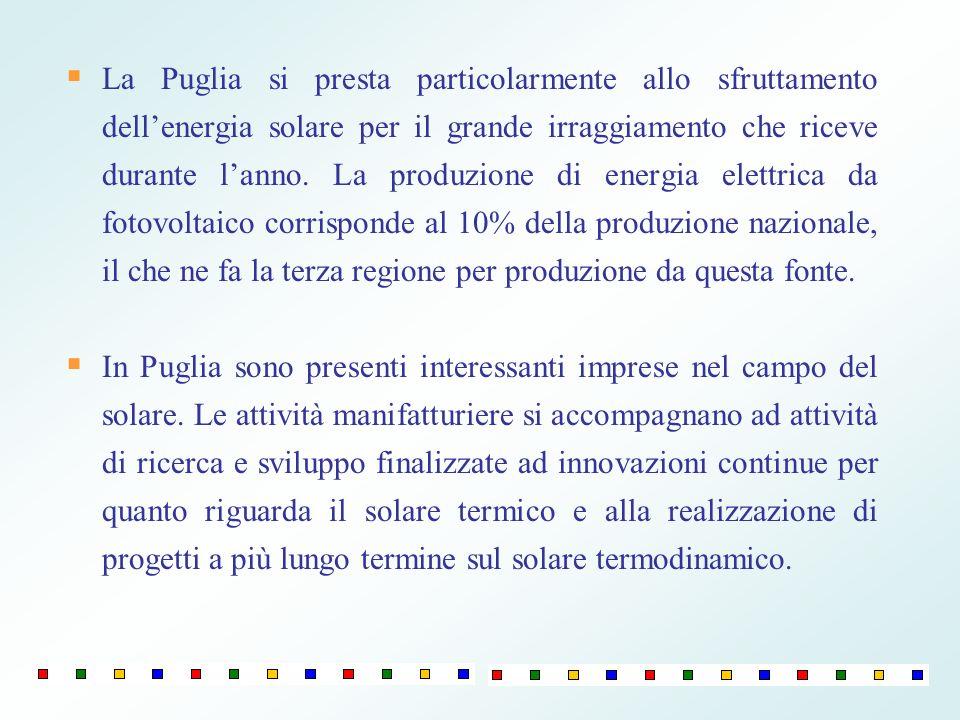 La Puglia si presta particolarmente allo sfruttamento dell'energia solare per il grande irraggiamento che riceve durante l'anno. La produzione di energia elettrica da fotovoltaico corrisponde al 10% della produzione nazionale, il che ne fa la terza regione per produzione da questa fonte.