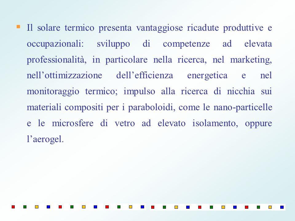 Il solare termico presenta vantaggiose ricadute produttive e occupazionali: sviluppo di competenze ad elevata professionalità, in particolare nella ricerca, nel marketing, nell'ottimizzazione dell'efficienza energetica e nel monitoraggio termico; impulso alla ricerca di nicchia sui materiali compositi per i paraboloidi, come le nano-particelle e le microsfere di vetro ad elevato isolamento, oppure l'aerogel.