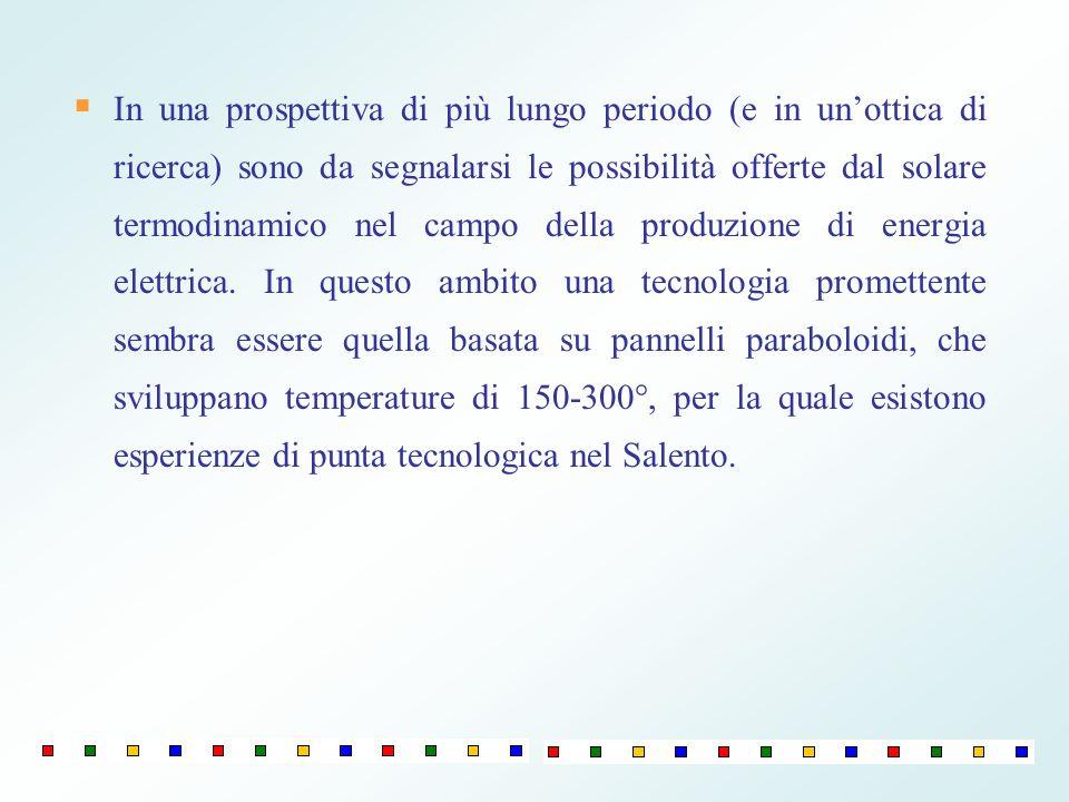 In una prospettiva di più lungo periodo (e in un'ottica di ricerca) sono da segnalarsi le possibilità offerte dal solare termodinamico nel campo della produzione di energia elettrica.