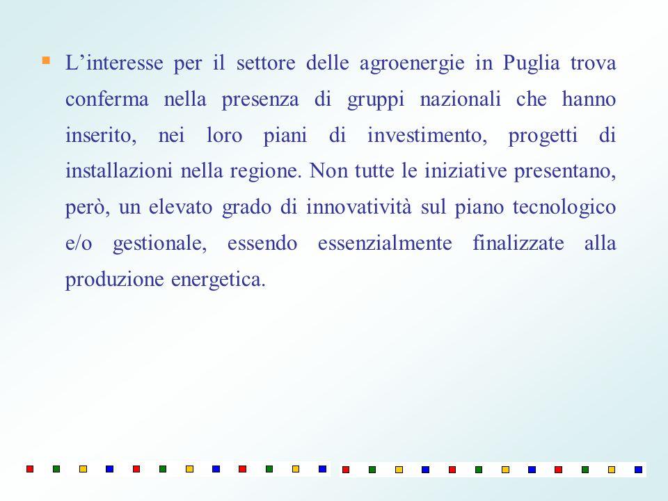 L'interesse per il settore delle agroenergie in Puglia trova conferma nella presenza di gruppi nazionali che hanno inserito, nei loro piani di investimento, progetti di installazioni nella regione.