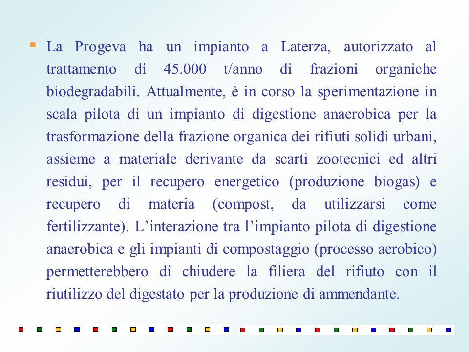 La Progeva ha un impianto a Laterza, autorizzato al trattamento di 45