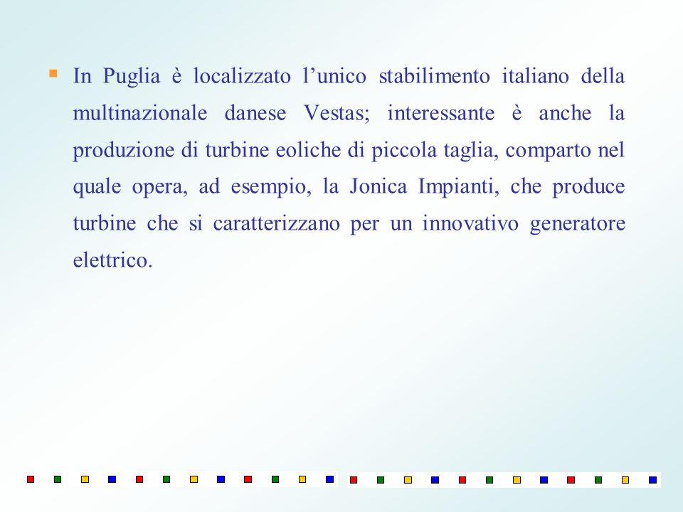 In Puglia è localizzato l'unico stabilimento italiano della multinazionale danese Vestas; interessante è anche la produzione di turbine eoliche di piccola taglia, comparto nel quale opera, ad esempio, la Jonica Impianti, che produce turbine che si caratterizzano per un innovativo generatore elettrico.