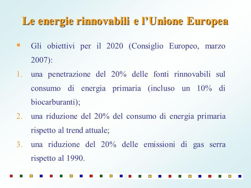 Le energie rinnovabili e l'Unione Europea