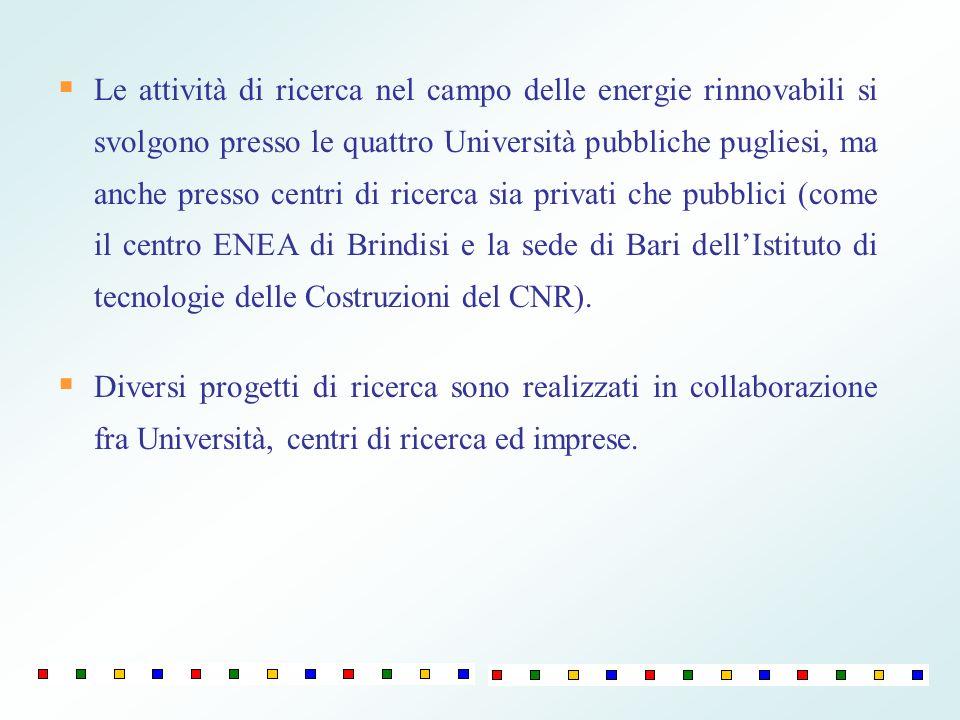 Le attività di ricerca nel campo delle energie rinnovabili si svolgono presso le quattro Università pubbliche pugliesi, ma anche presso centri di ricerca sia privati che pubblici (come il centro ENEA di Brindisi e la sede di Bari dell'Istituto di tecnologie delle Costruzioni del CNR).