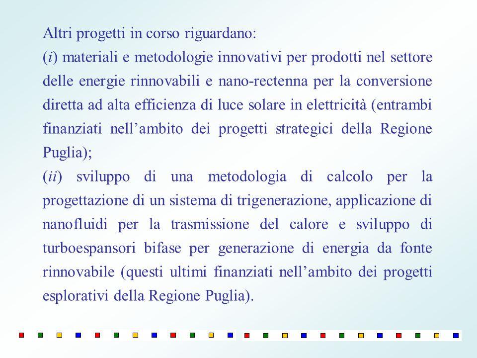 Altri progetti in corso riguardano: