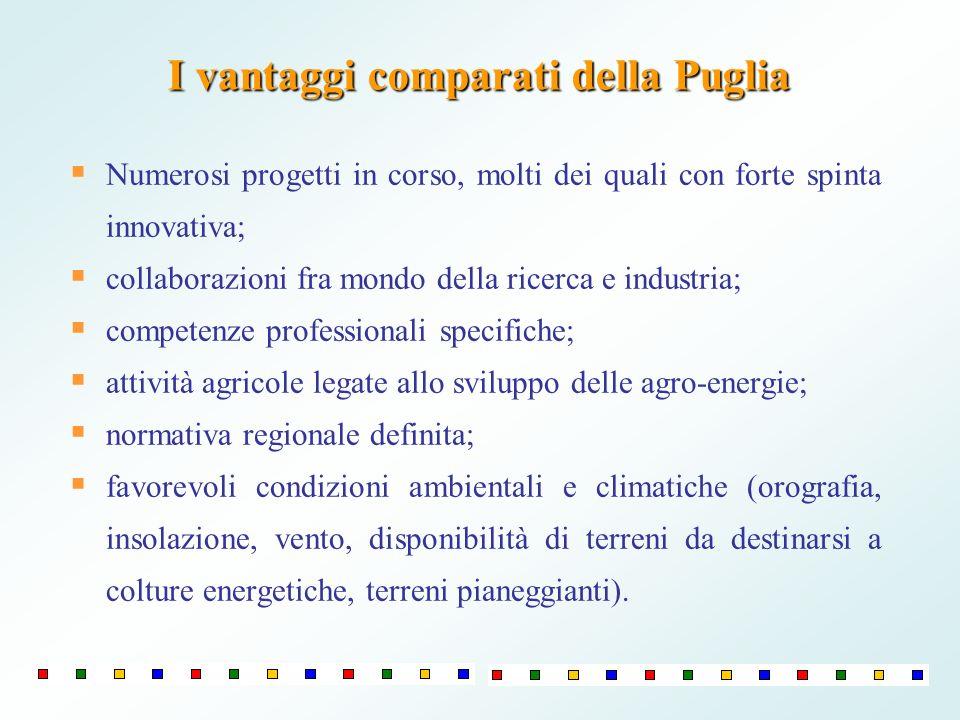 I vantaggi comparati della Puglia
