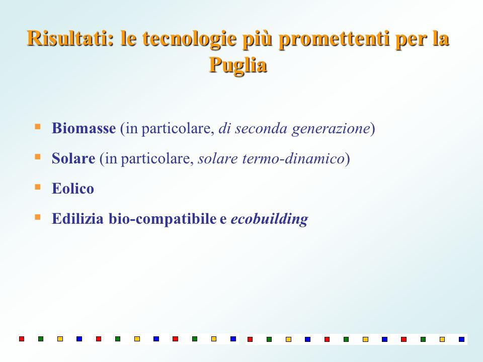 Risultati: le tecnologie più promettenti per la Puglia