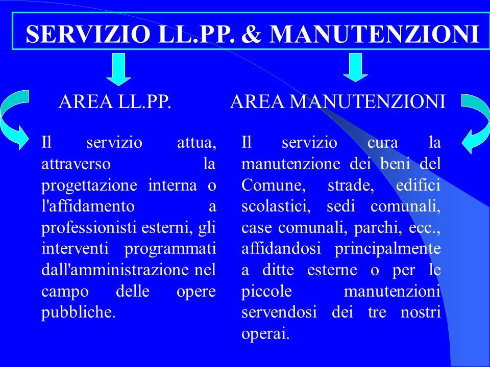 SERVIZIO LL.PP. & MANUTENZIONI