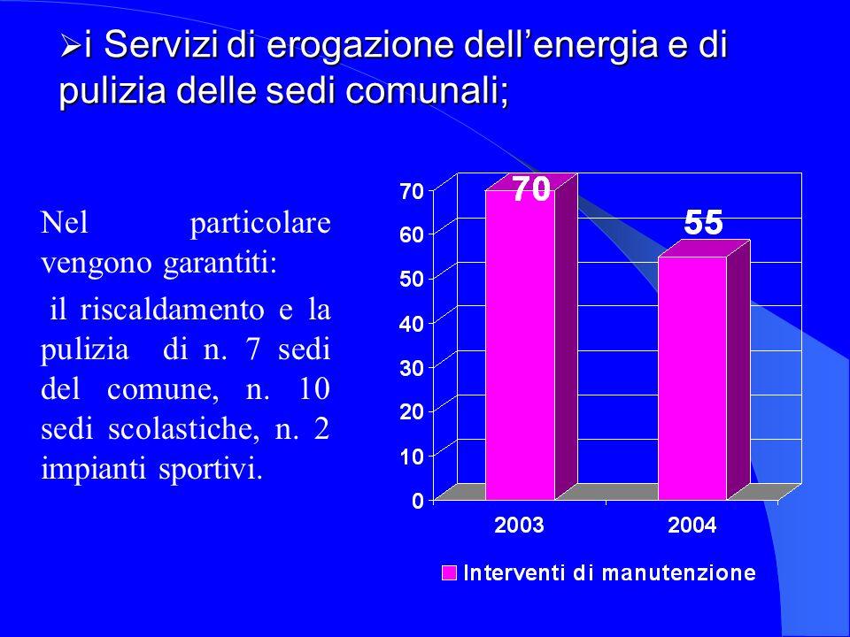 i Servizi di erogazione dell'energia e di pulizia delle sedi comunali;