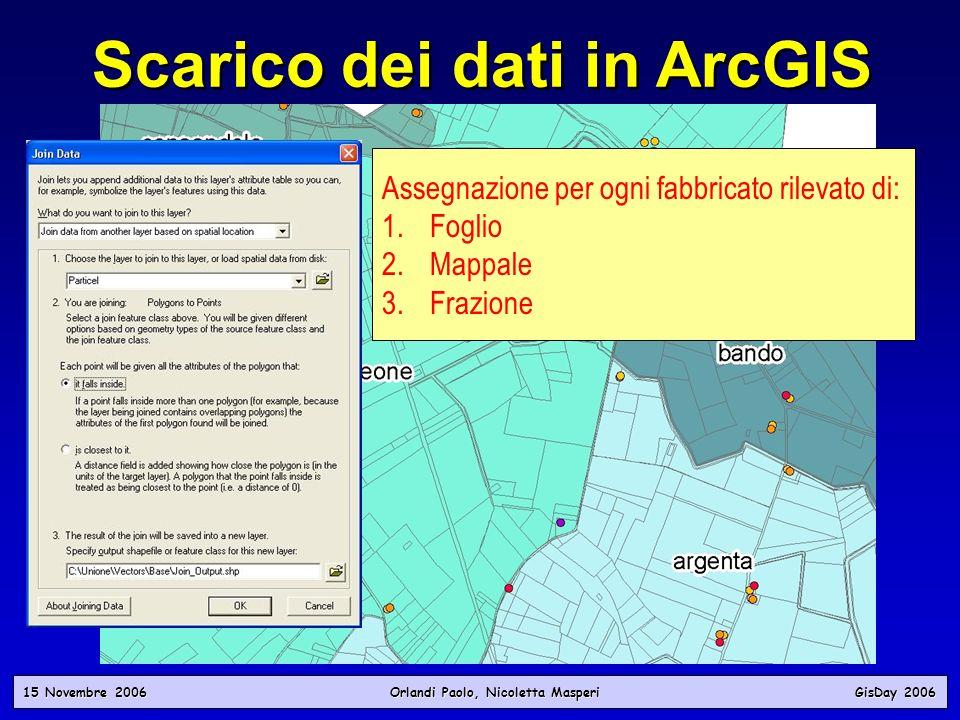 Scarico dei dati in ArcGIS