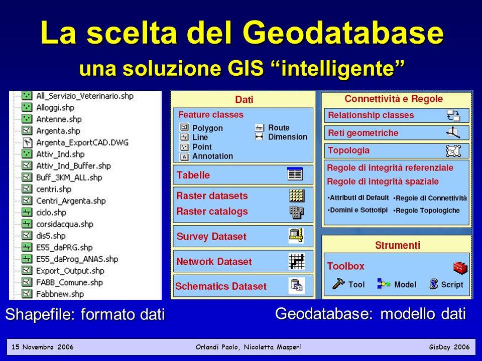 La scelta del Geodatabase una soluzione GIS intelligente