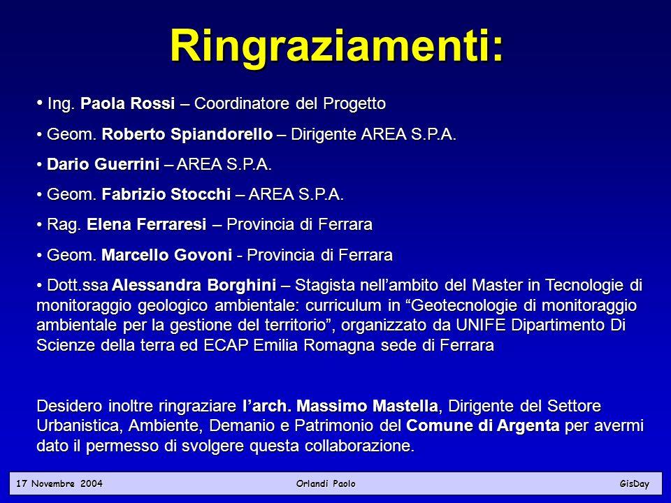 Ringraziamenti: Ing. Paola Rossi – Coordinatore del Progetto