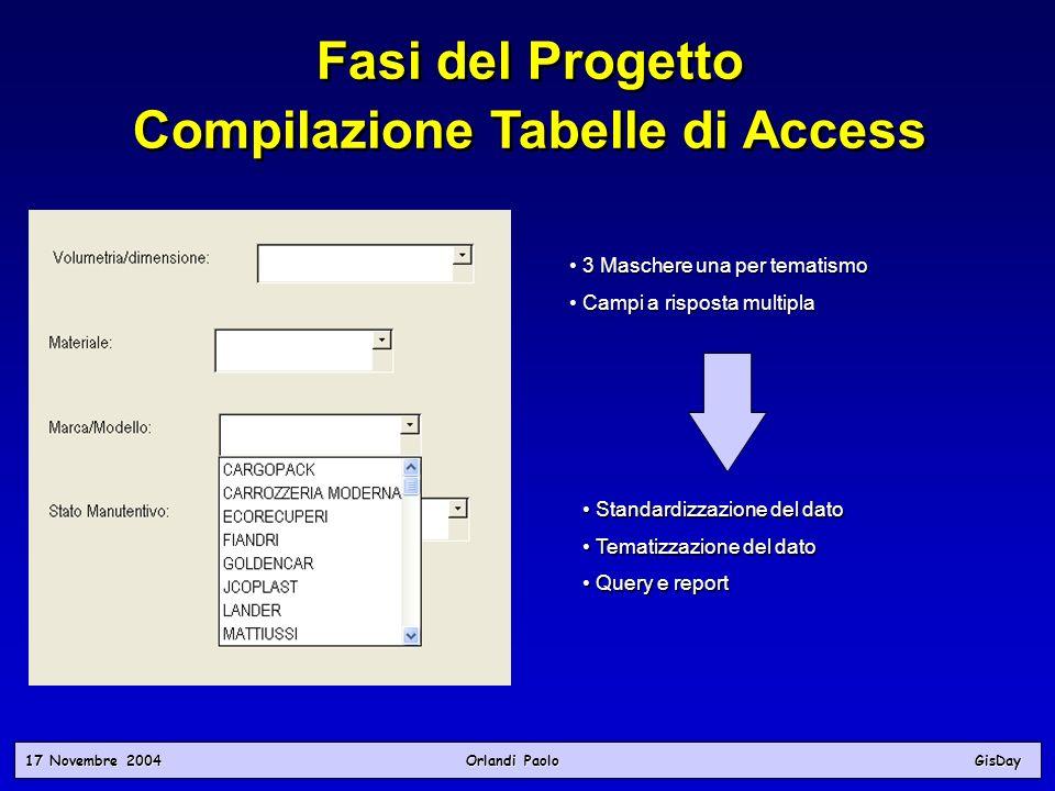 Compilazione Tabelle di Access