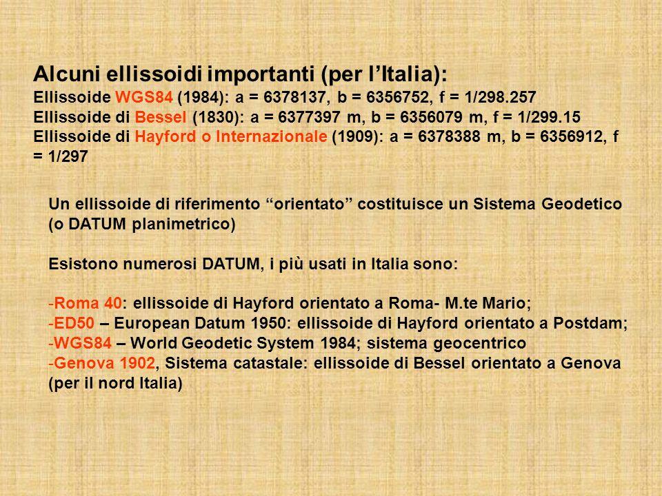 Alcuni ellissoidi importanti (per l'Italia):