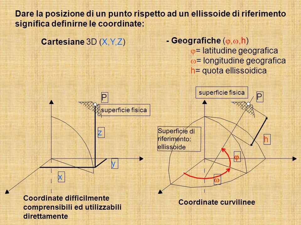 = latitudine geografica = longitudine geografica