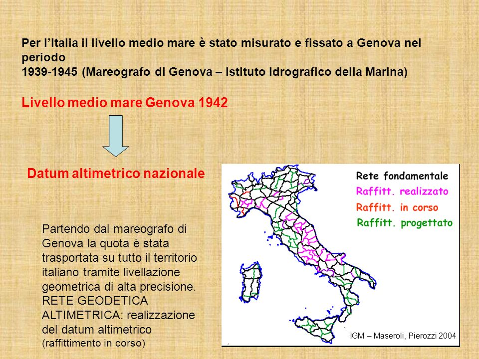 Livello medio mare Genova 1942