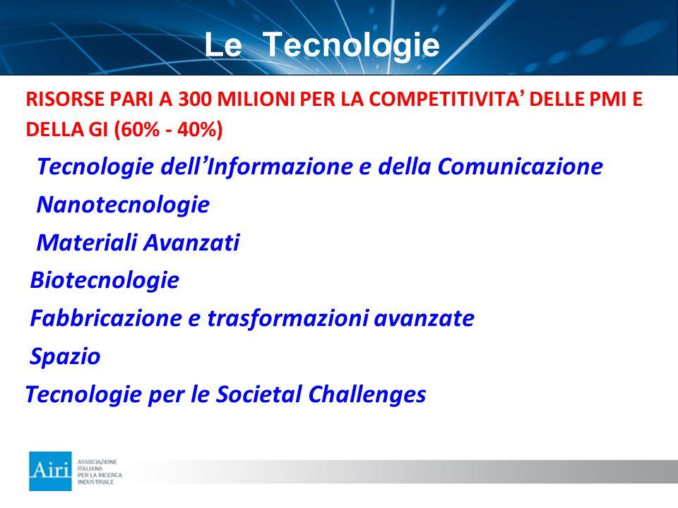 Le Tecnologie Tecnologie dell'Informazione e della Comunicazione