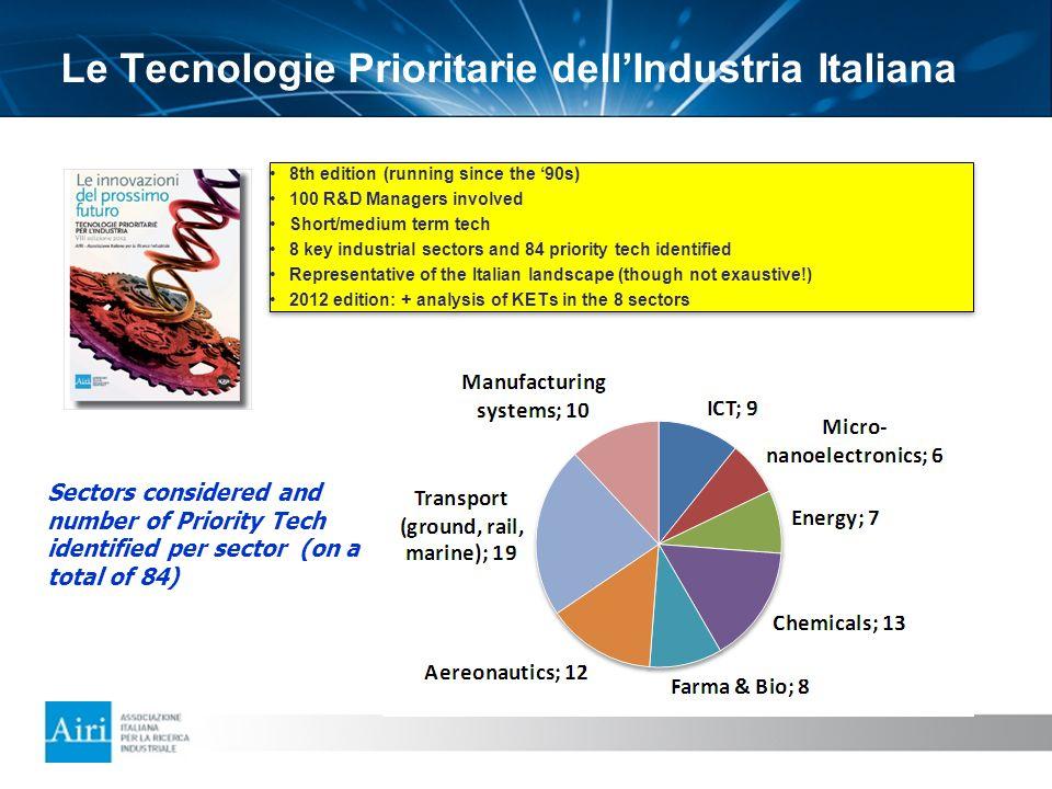Le Tecnologie Prioritarie dell'Industria Italiana