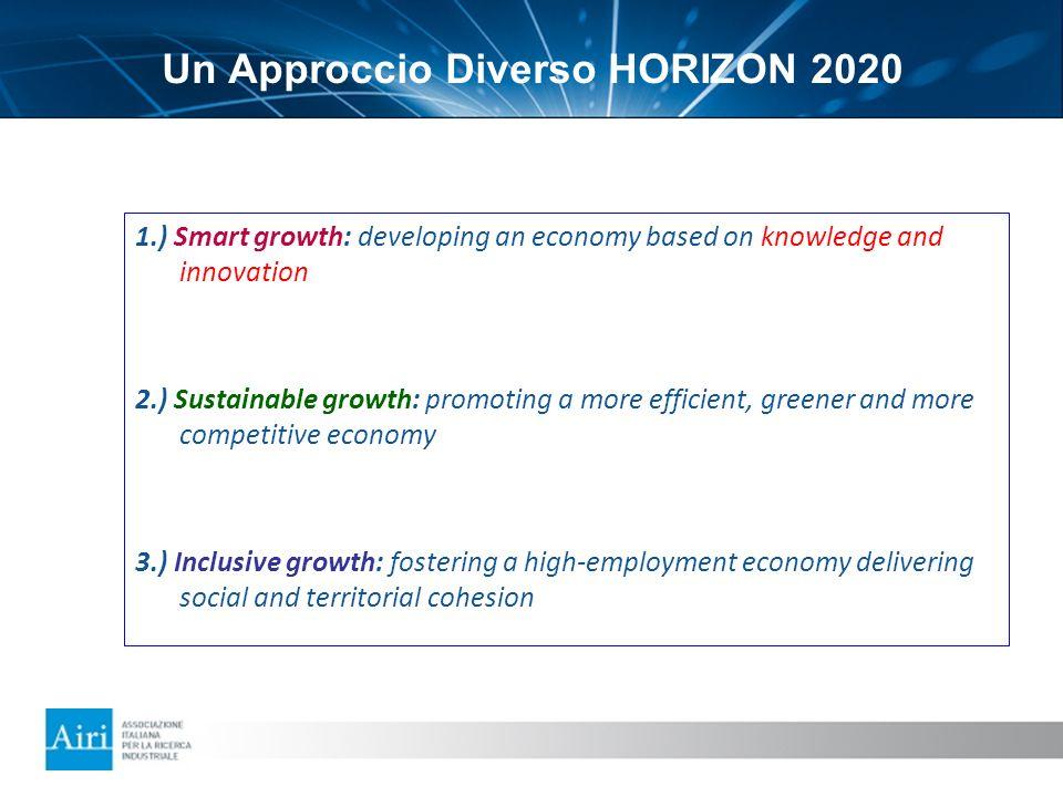 Un Approccio Diverso HORIZON 2020