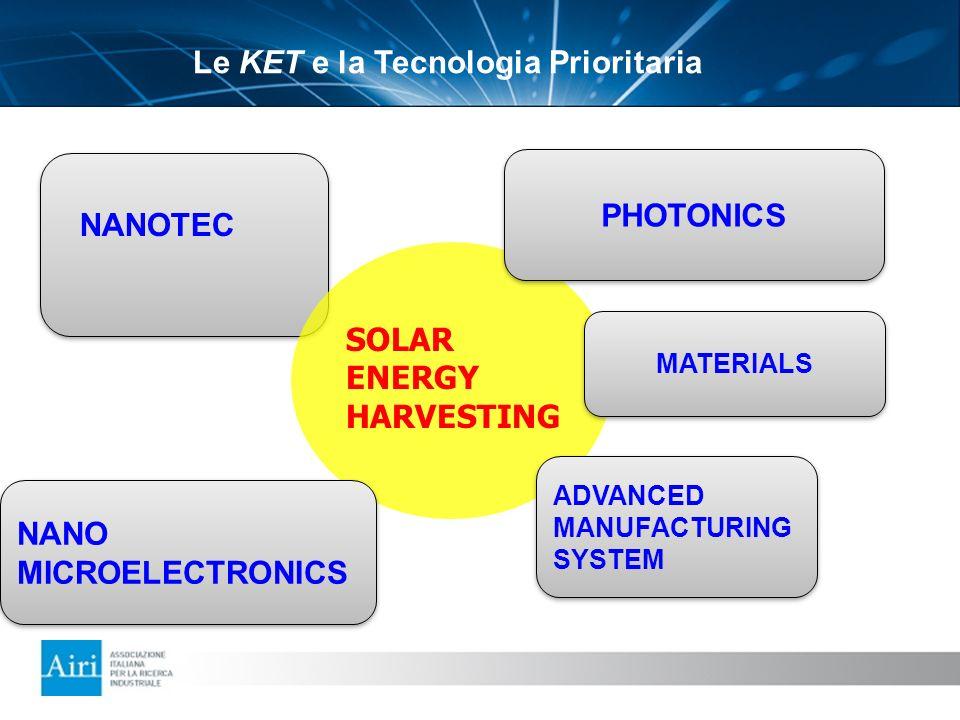 Le KET e la Tecnologia Prioritaria