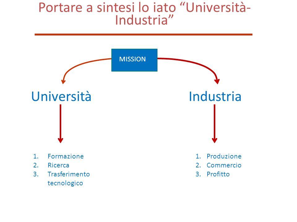Portare a sintesi lo iato Università-Industria