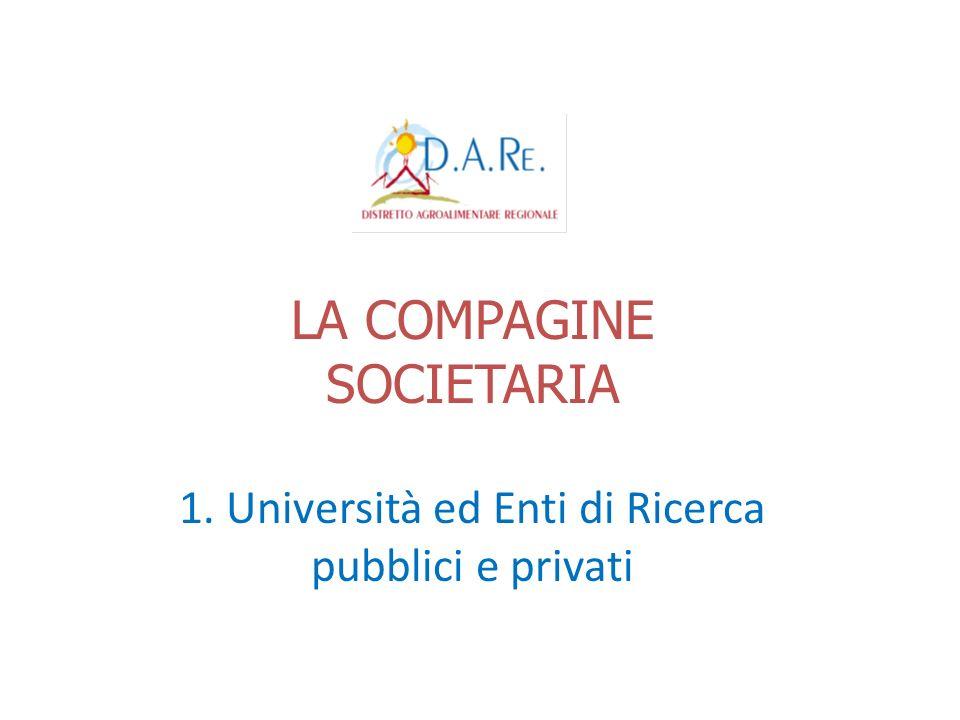 LA COMPAGINE SOCIETARIA