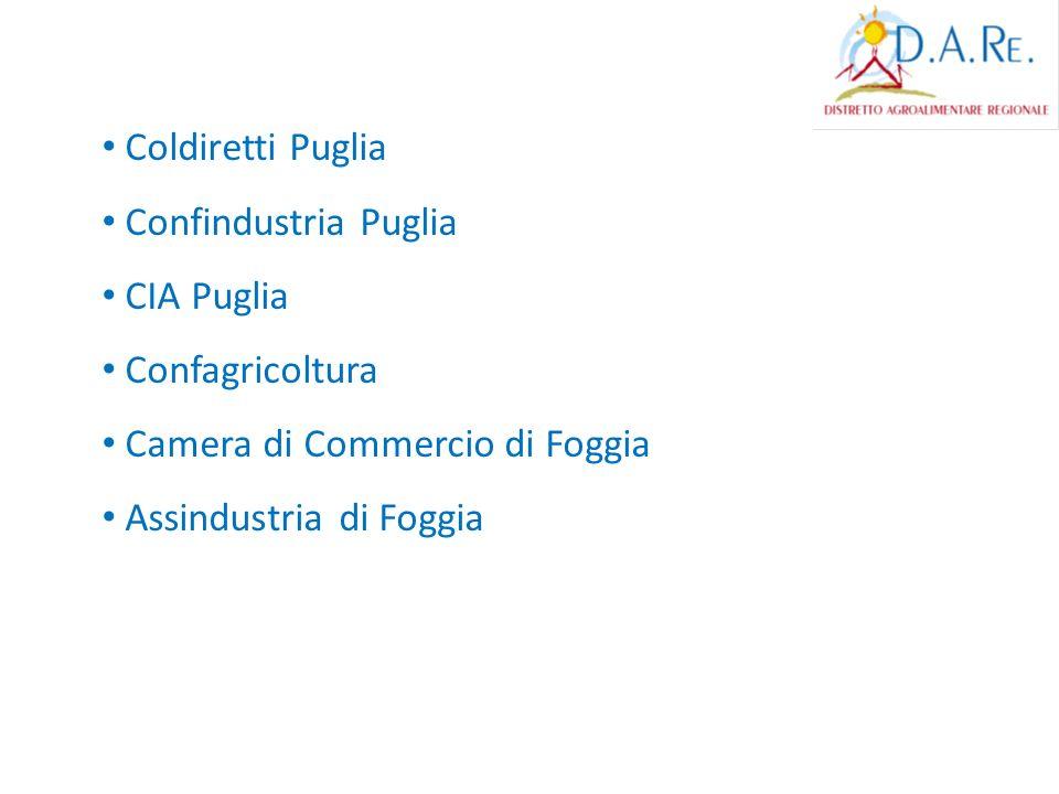 Coldiretti Puglia Confindustria Puglia. CIA Puglia. Confagricoltura. Camera di Commercio di Foggia.