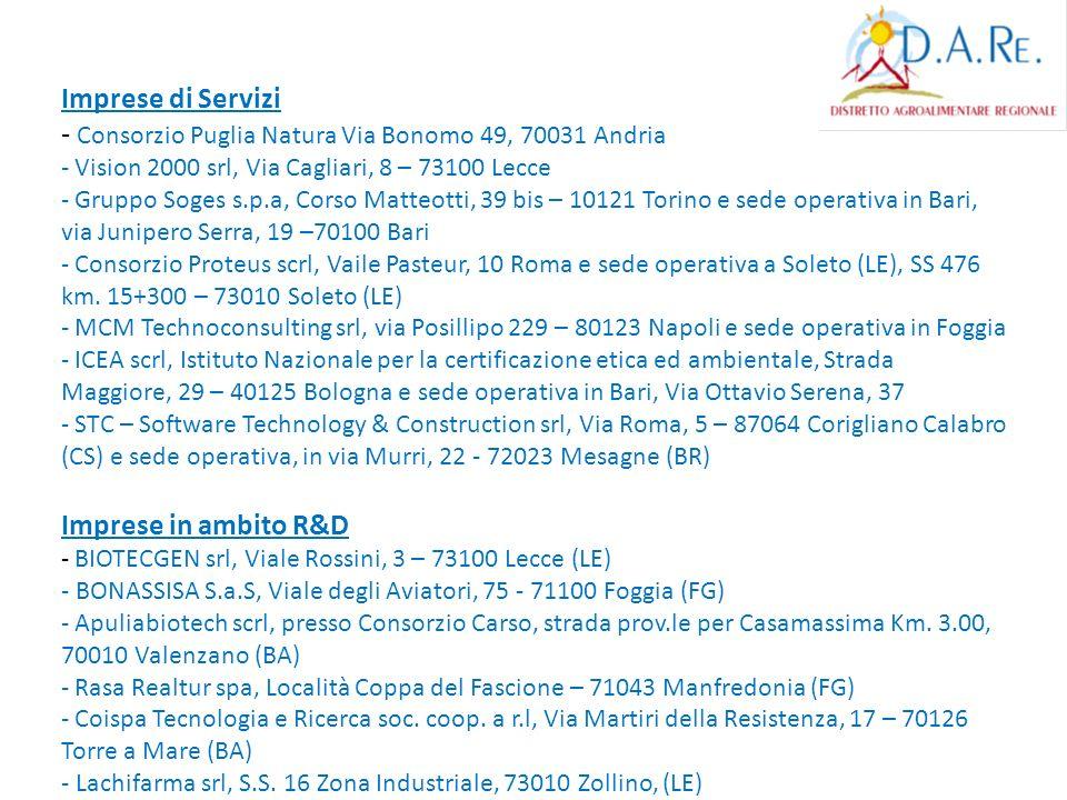 Consorzio Puglia Natura Via Bonomo 49, 70031 Andria