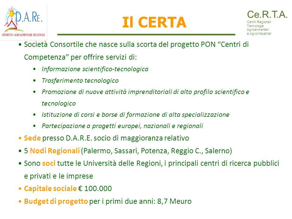 Il CERTA Ce.R.T.A. Centri Regionali. Tecnologie. Agroalimentari. e Agroindustriali.