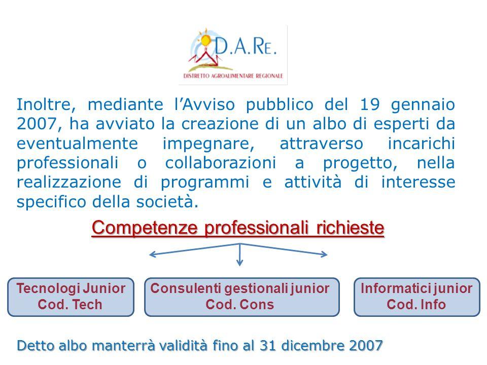 Consulenti gestionali junior