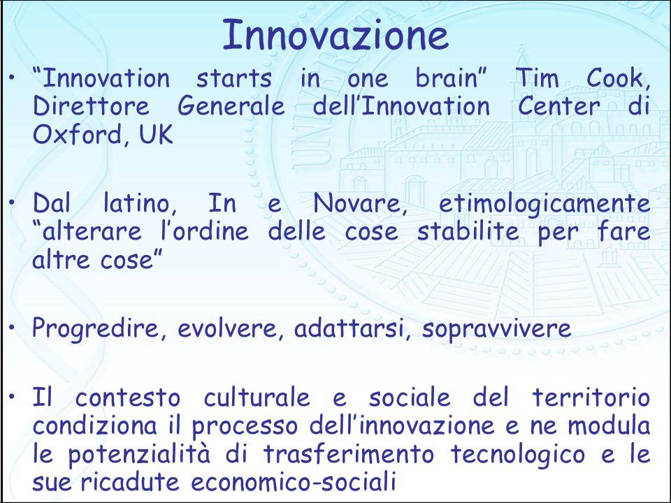 Innovazione Innovation starts in one brain Tim Cook, Direttore Generale dell'Innovation Center di Oxford, UK.