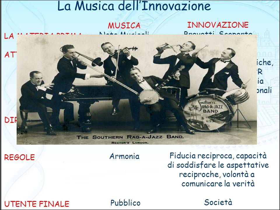 La Musica dell'Innovazione
