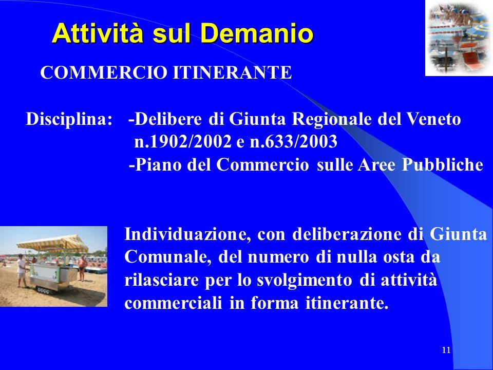 Attività sul Demanio COMMERCIO ITINERANTE