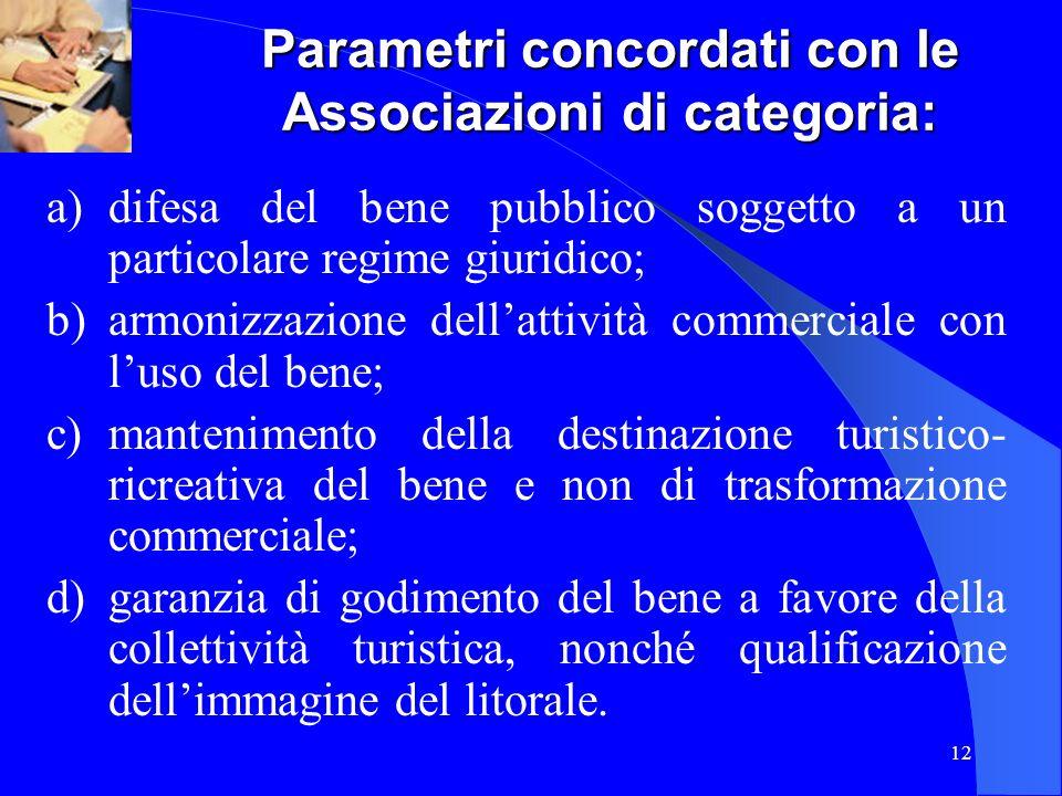 Parametri concordati con le Associazioni di categoria: