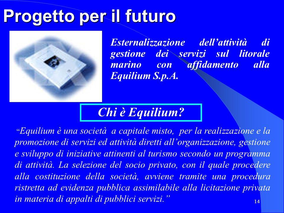 Progetto per il futuro Chi è Equilium