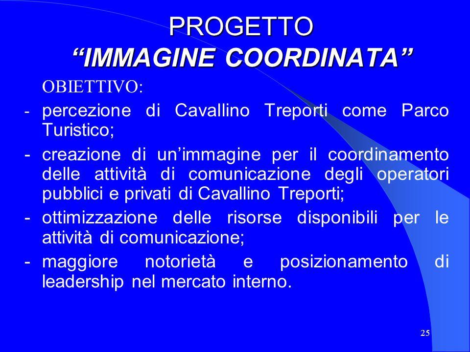 PROGETTO IMMAGINE COORDINATA