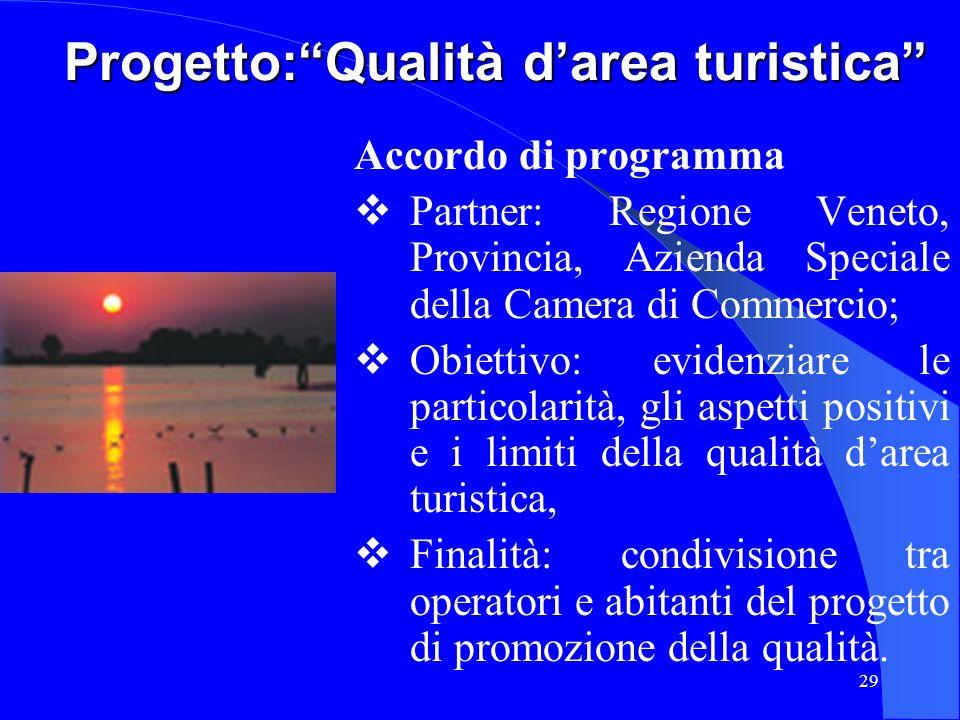 Progetto: Qualità d'area turistica