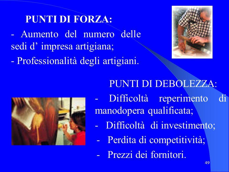 PUNTI DI FORZA: - Aumento del numero delle sedi d' impresa artigiana; - Professionalità degli artigiani.