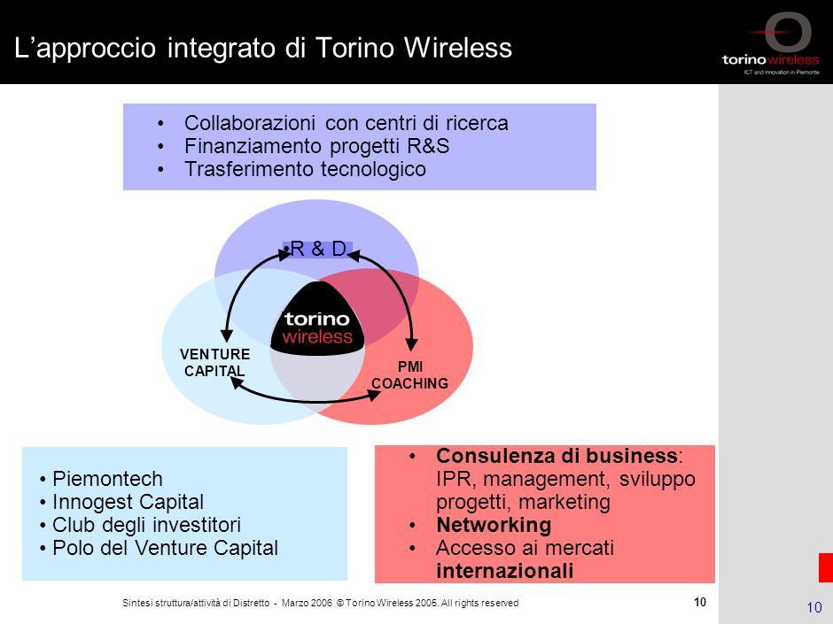 L'approccio integrato di Torino Wireless