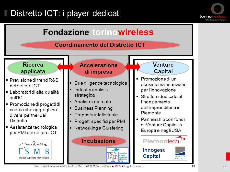 Il Distretto ICT: i player dedicati