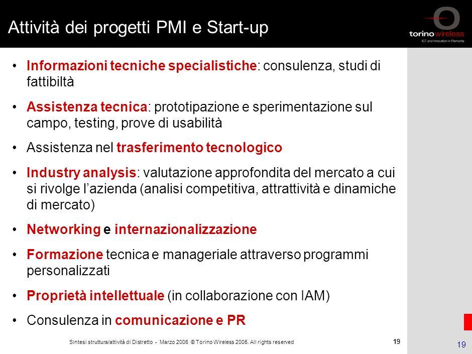 Attività dei progetti PMI e Start-up