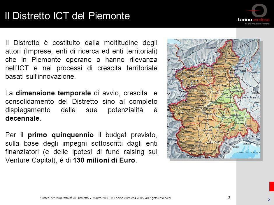 Il Distretto ICT del Piemonte
